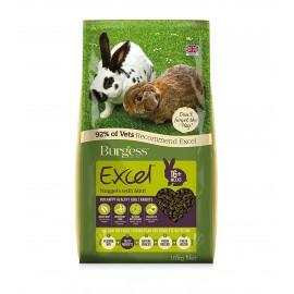 Burgess Excel Conejo Adult con menta